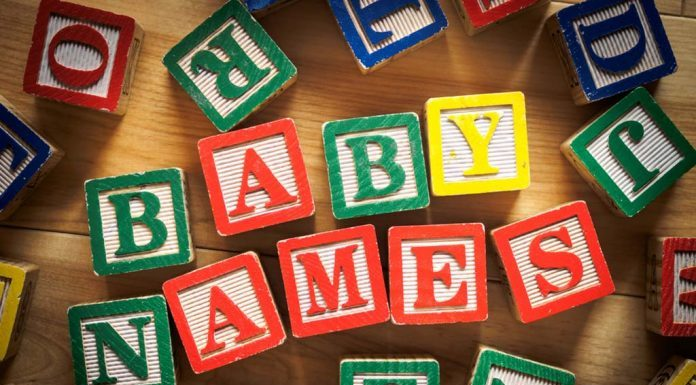 150 Muslim Baby Boy Names With Meanings